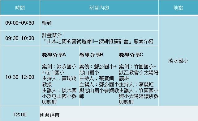 研習日程表